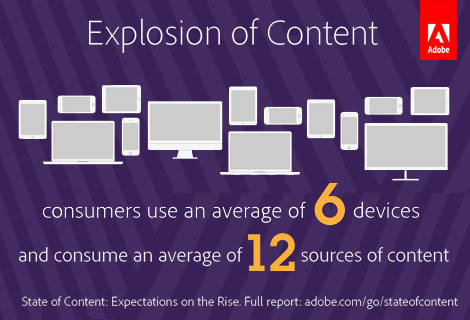 Adobecontentstudy01